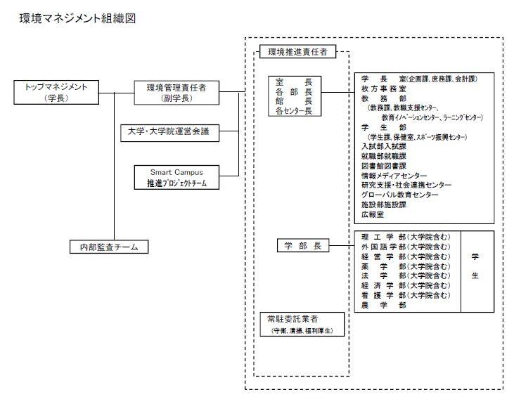 soshikizu_2021.jpg